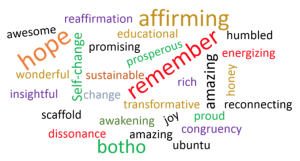 Participants Experience in a word